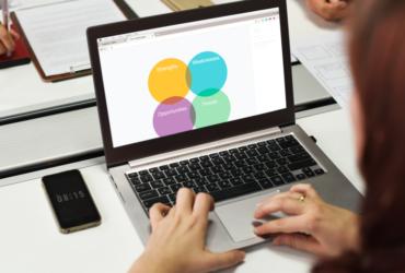 Afinal, a análise SWOT é importante para você?